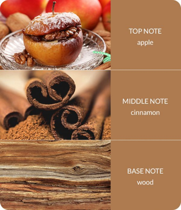 baked-apple-notes