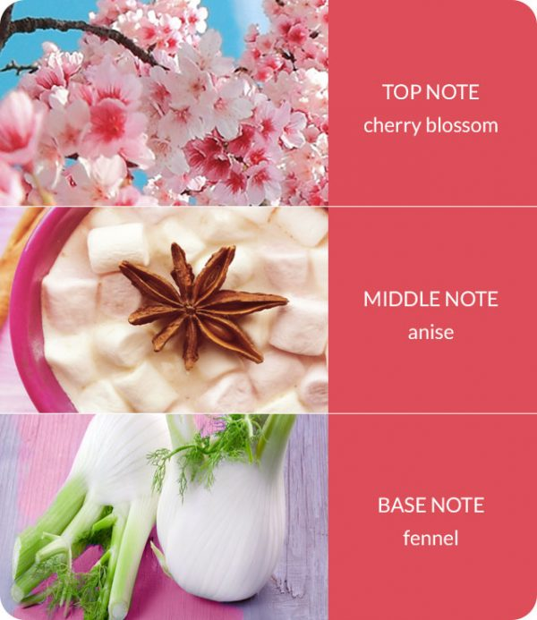 pink-blossom-notes