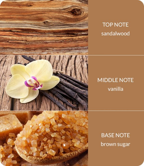 sandalwood-notes