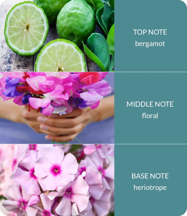 sweet-pea-notes